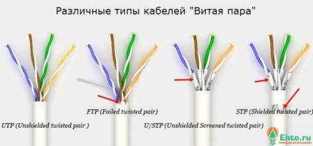 razlichny-e-kabeli-vitaya-para