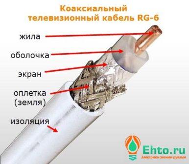 koaksial-ny-j_kabel-rg-6