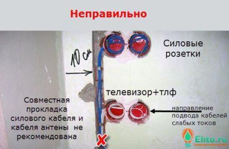 slabotochny-e_kabeli_v_kvartire-5