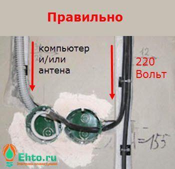 slabotochny-e_kabeli_v_kvartire-6