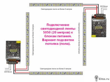 подсветка потолка схема