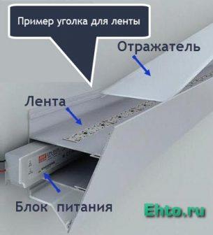 пример монтажа светодиодной ленты