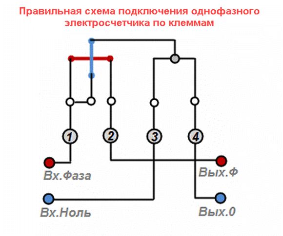 Схема подключение однофазного счетчика фото 178