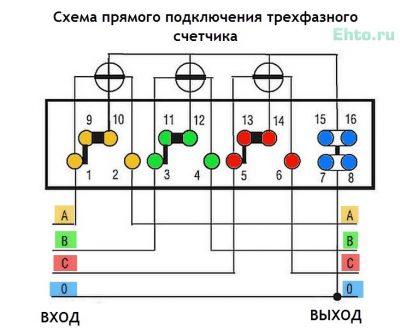 Схема прямого подключения трехфазного счетчика