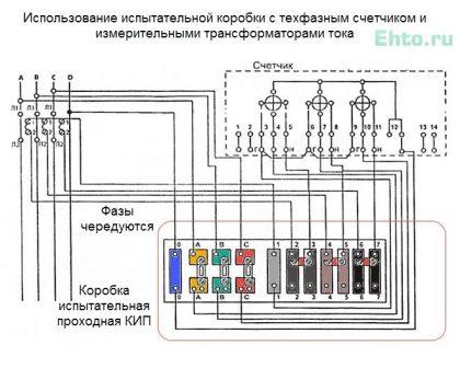 использование коробки КИП в схемы подключения трёхфазного электросчётчика