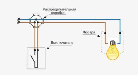 Монтажная схема подключения люстры одна лампа