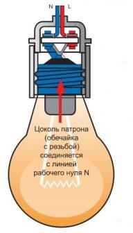 правильно подключить патрон электрический