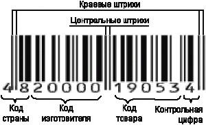 Штрихкод производителей