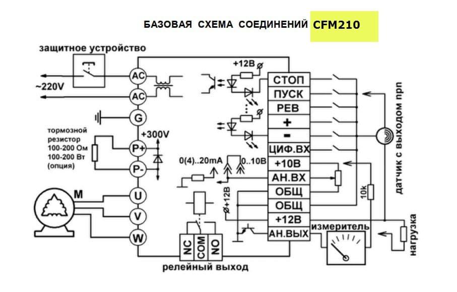 схема частотного преобразователя электродвигателя CFM210