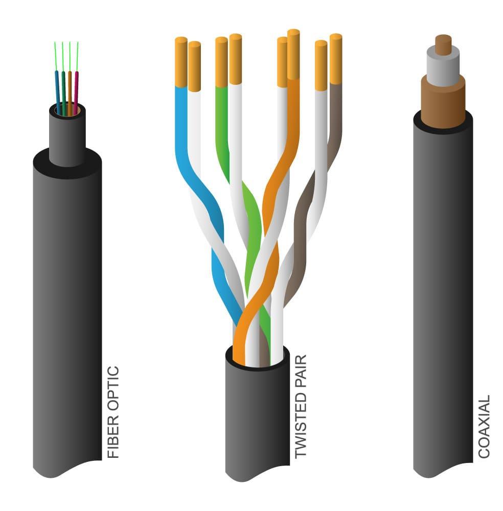 LAN кабели