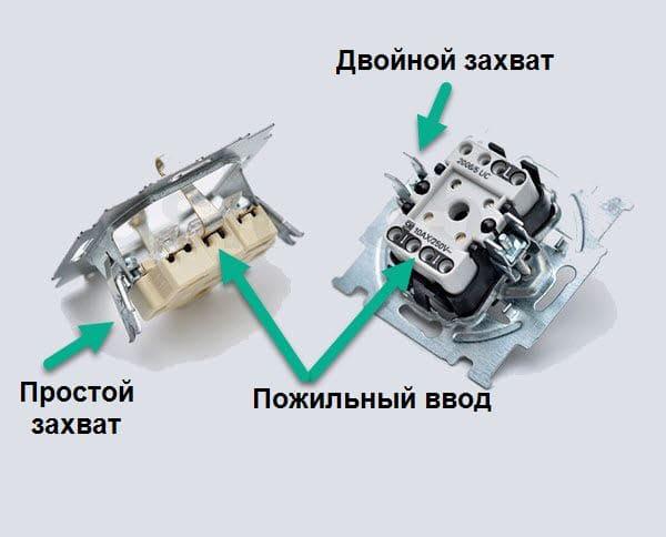 устройство электрических розеток конструкция пожильного ввода