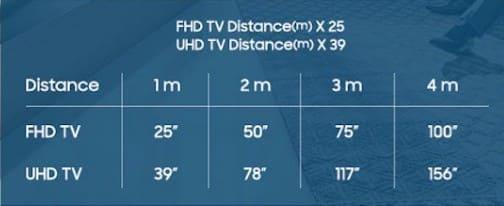 особенность телевизора для квартиры