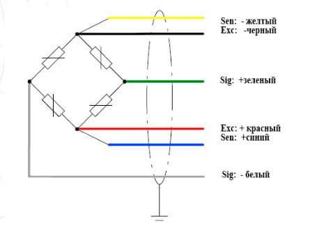 Схема подключение автомобильного датчика