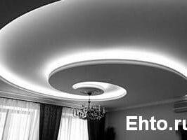 Варианты подсветки подвесных потолков из гипсокартона