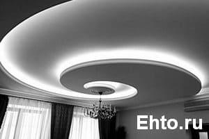 подсветка подвесных потолков
